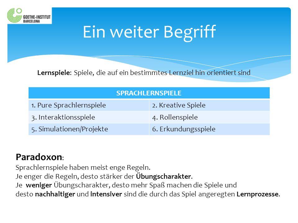 SPRACHLERNSPIELE 1. Pure Sprachlernspiele2. Kreative Spiele 3. Interaktionsspiele4. Rollenspiele 5. Simulationen/Projekte6. Erkundungsspiele Ein weite