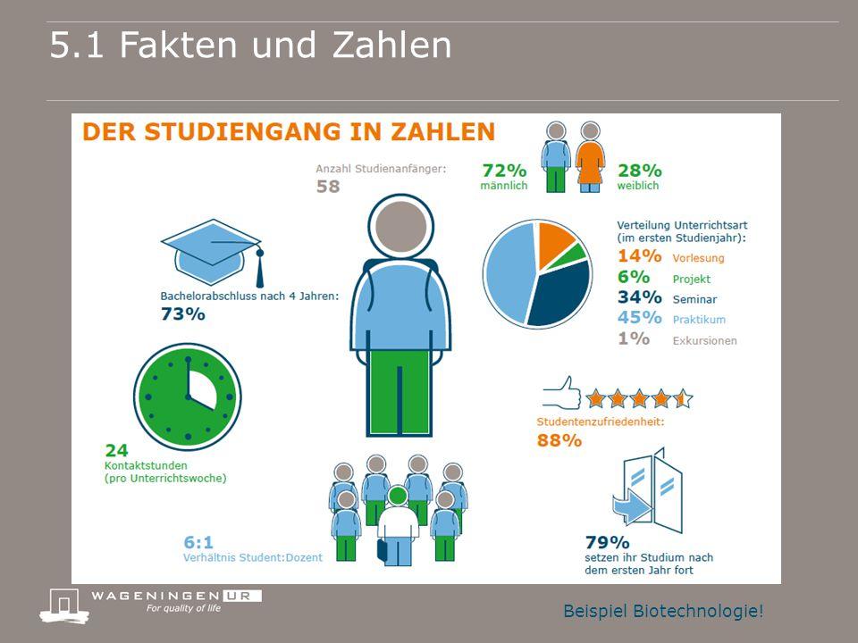 5.1 Fakten und Zahlen Beispiel Biotechnologie!