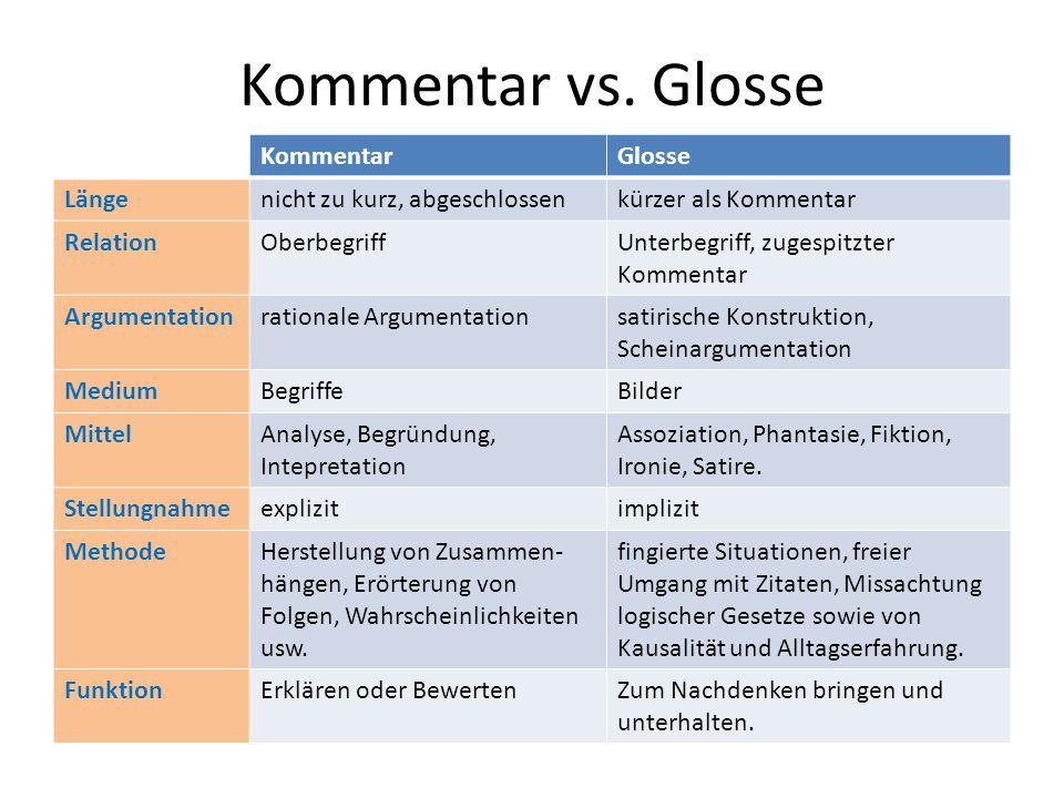 Kommentar vs. Glosse KommentarGlosse Längenicht zu kurz, abgeschlossenkürzer als Kommentar RelationOberbegriffUnterbegriff, zugespitzter Kommentar Arg
