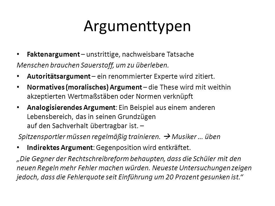 Argumenttypen Empirisches Argument – beruht auf Erfahrung Alle …, die ich kenne, sind … Logisches Argument – beruht auf logischen Zusammenhängen Totschlagargument: A., denen nicht widersprochen werden kann.