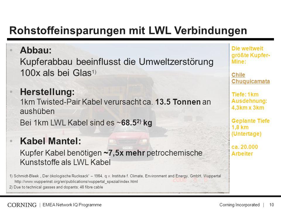 EMEA Network IQ ProgrammeCorning Incorporated11 Rohstoffeinsparungen mit LWL Verbindungen Beispiel: 264 Links in einem LAN Gebäude Backbone Kupfer Kabel Gewicht: 60kg/km davon 35,6 kg Kupfer 25,3 kg/Km Kunststoffe (Mantel) benötigt: (264 Kabel mit je 1 Link), 264 x 45m = Gesamtlänge 11.880m 11.880m = Gesamtgewicht 712,80kg 160.38t an abgebauten Rohstoffen versus LWL Kabel: 117 kg/km Gesamtgewicht 36,0 kg Glas 81,0 kg/Km Kunststoffe (Mantel) benötigt: (11 Kabel 1 mit je 24 Links), 11 x 45m = Gesamt Kabellänge 495m 495m = Gesamtgewicht 57,92kg 0.034t an abgebauten Rohstoffen 1) 48 Faser Kabel