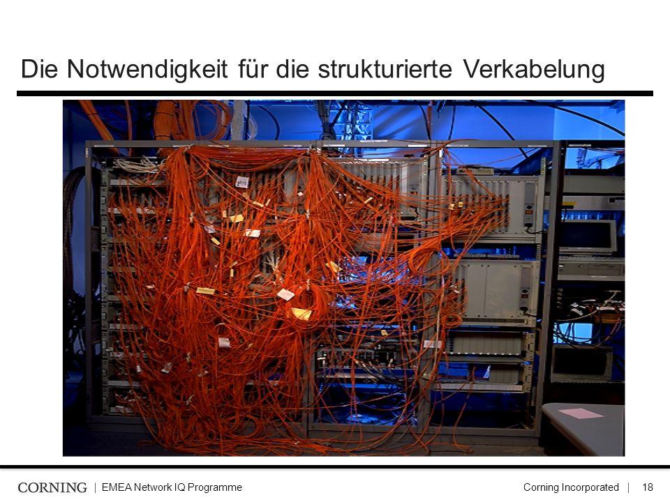 EMEA Network IQ ProgrammeCorning Incorporated19 Packungsdichte und Kabelüberlastung: Klassische Patch Cord Verkabelung Cisco 9513, 96f/1U card x 11cards = 1056 fibres (512 ports) Traditionelle Lösung