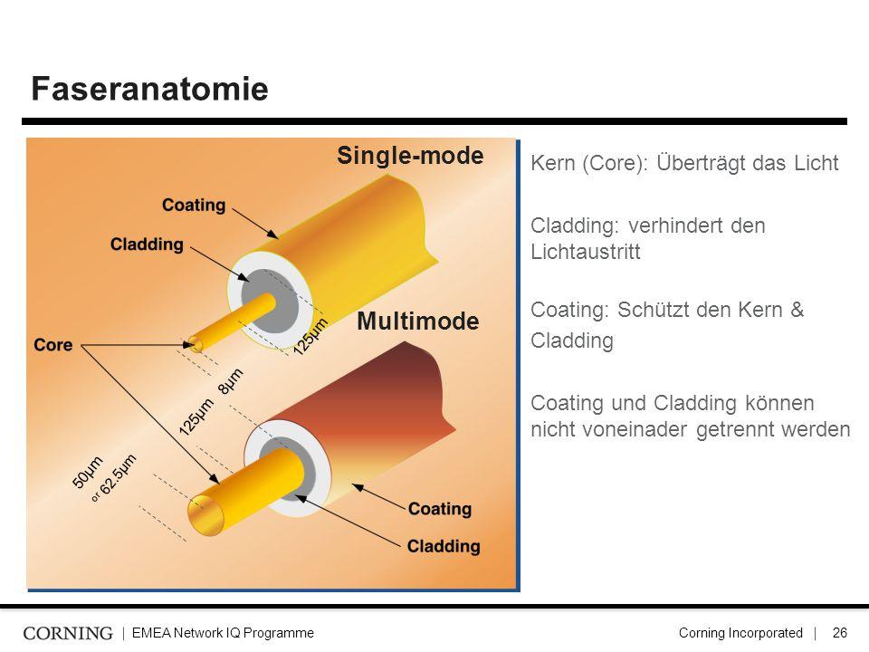 EMEA Network IQ ProgrammeCorning Incorporated27 Fasertypen Single-mode: Erlaubt nur eine Lichtmode (ray) durch den Kern zu führen Multimode: Erlaubt mehreren Lichtmoden (rays) durch den Kern zu führen