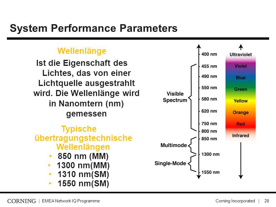 EMEA Network IQ ProgrammeCorning Incorporated29 Dämpfungsarten Dämpfung - ein Maß optischen Leistungsabfalls Zwei Arten der Dämpfung: 1, tatsächliche2, beeinflußbare - Absorption - Macrobending - Scattering (Zerstreuung) - Microbending