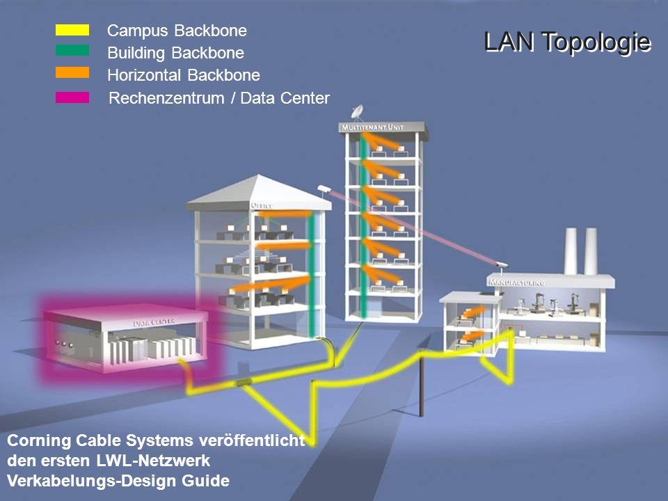 EMEA Network IQ ProgrammeCorning Incorporated5 Vorteile des Medienwandels von Kupfer auf Glasfasersysteme
