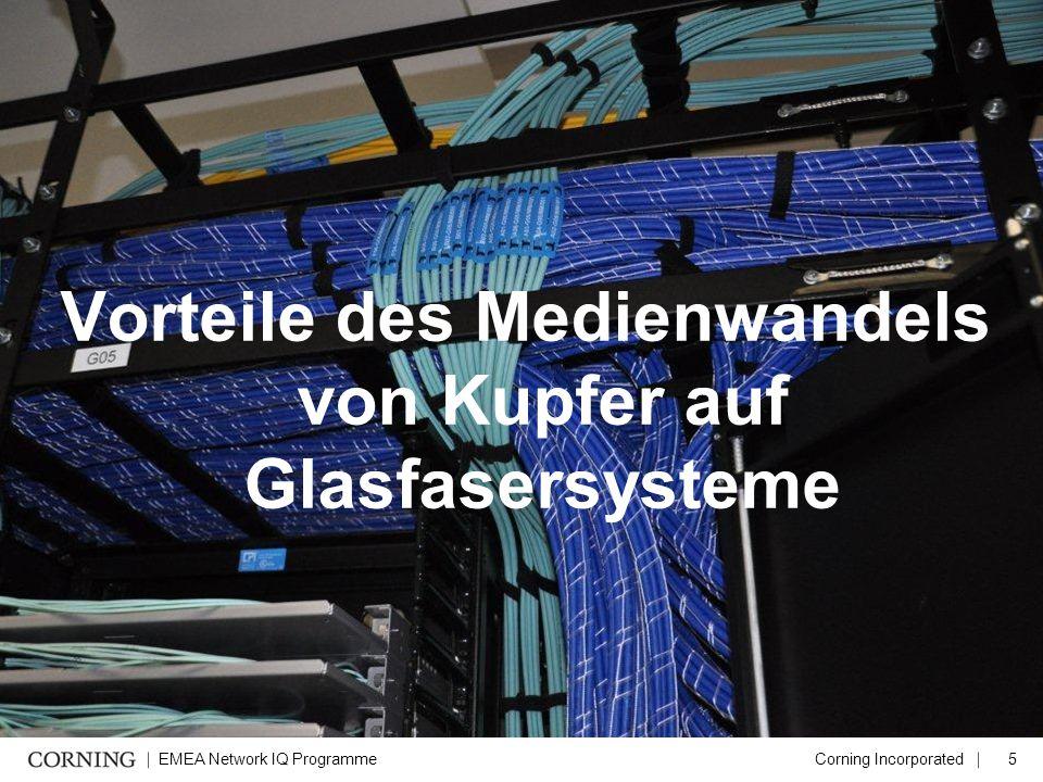 EMEA Network IQ ProgrammeCorning Incorporated6 Glasfaser versus Kupfer MediumDistanz ohne Verstärker Bandbreite Sprachkanäle (per Kupferpaar oder LWL Faserpaar) Std.