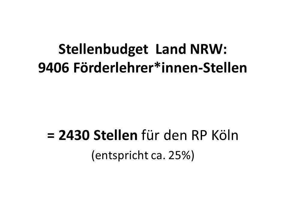 Stellenbudget Land NRW: 9406 Förderlehrer*innen-Stellen = 2430 Stellen für den RP Köln (entspricht ca.