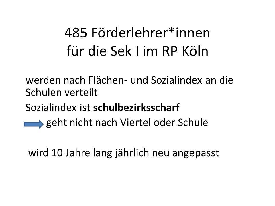 485 Förderlehrer*innen für die Sek I im RP Köln werden nach Flächen- und Sozialindex an die Schulen verteilt Sozialindex ist schulbezirksscharf geht nicht nach Viertel oder Schule wird 10 Jahre lang jährlich neu angepasst