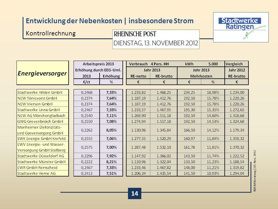 Entwicklung der Nebenkosten | insbesondere Strom NBCM-Beratung | 05. Nov. 2012 Kontrollrechnung 14