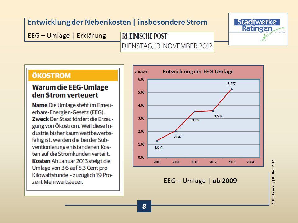 Entwicklung der Nebenkosten | insbesondere Strom NBCM-Beratung | 05. Nov. 2012 Kontrollrechnung 19