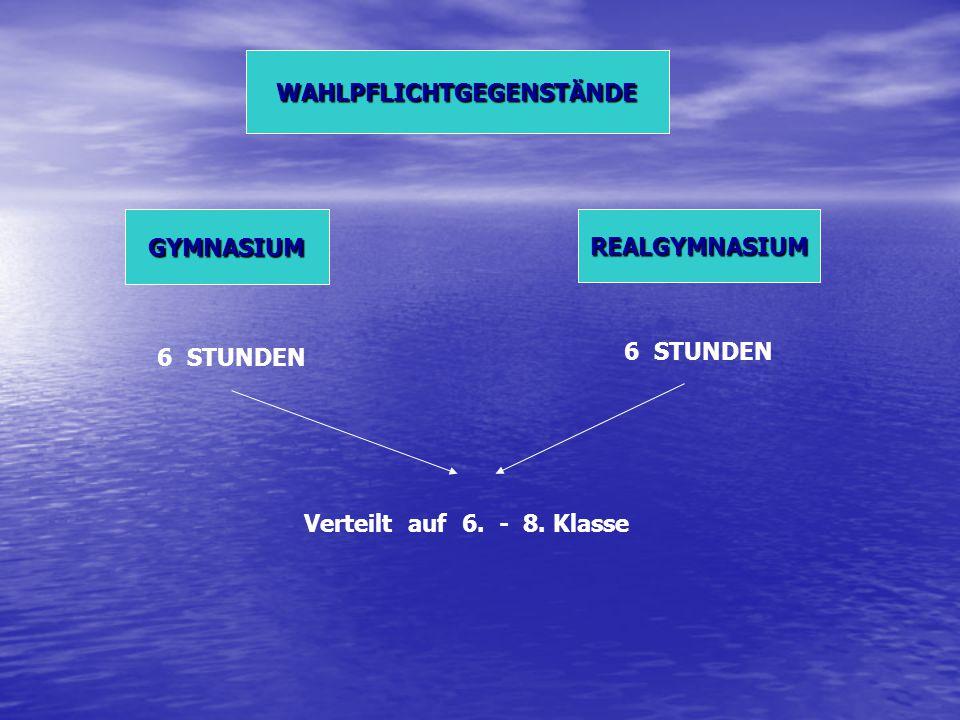 GYMNASIUMREALGYMNASIUM 6 STUNDEN Verteilt auf 6. - 8. Klasse WAHLPFLICHTGEGENSTÄNDE