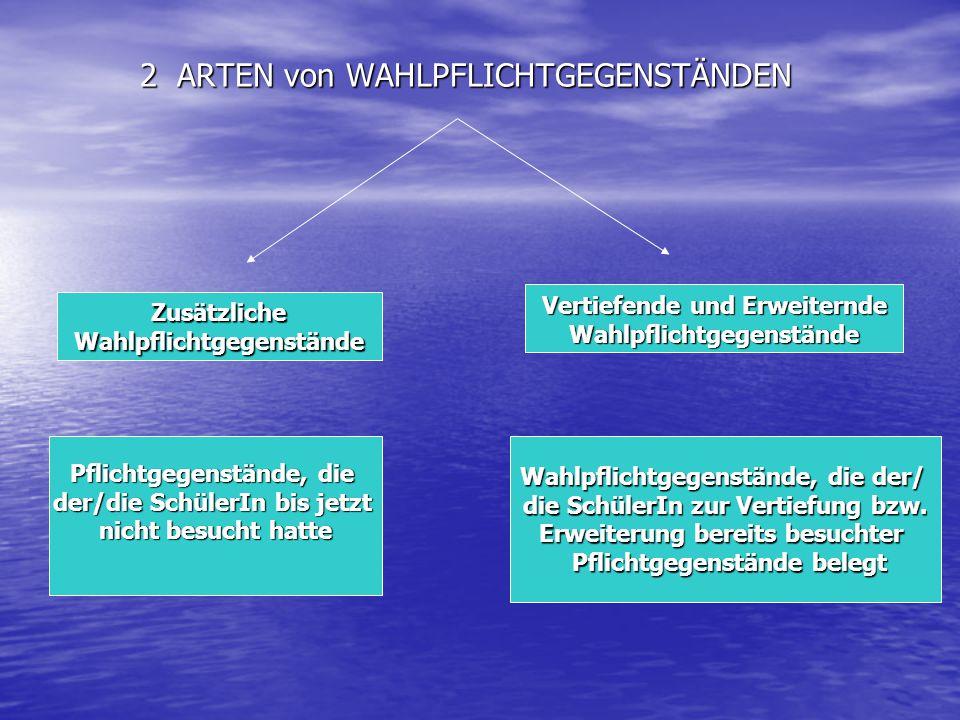 2 ARTEN von WAHLPFLICHTGEGENSTÄNDEN ZusätzlicheWahlpflichtgegenstände Vertiefende und Erweiternde Wahlpflichtgegenstände Pflichtgegenstände, die der/d