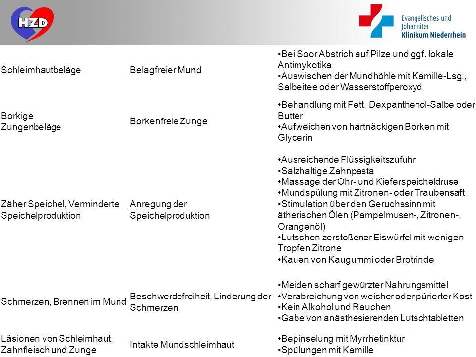 13.12.2014 Björn Dartmann Herzzentrum Duisburg / Kardiologische Intensiv Seite 14 SchleimhautbelägeBelagfreier Mund Bei Soor Abstrich auf Pilze und gg
