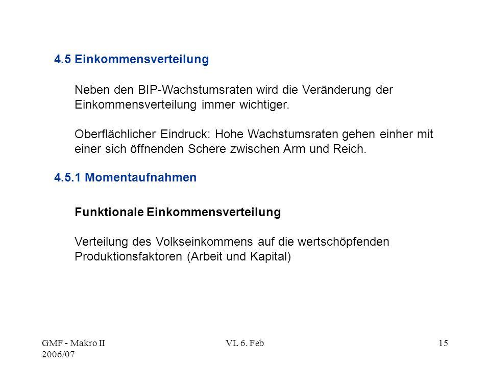 GMF - Makro II 2006/07 VL 6. Feb15 Funktionale Einkommensverteilung Verteilung des Volkseinkommens auf die wertschöpfenden Produktionsfaktoren (Arbeit