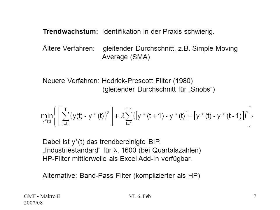 GMF - Makro II 2007/08 VL 6. Feb7 Trendwachstum: Identifikation in der Praxis schwierig. Ältere Verfahren: gleitender Durchschnitt, z.B. Simple Moving