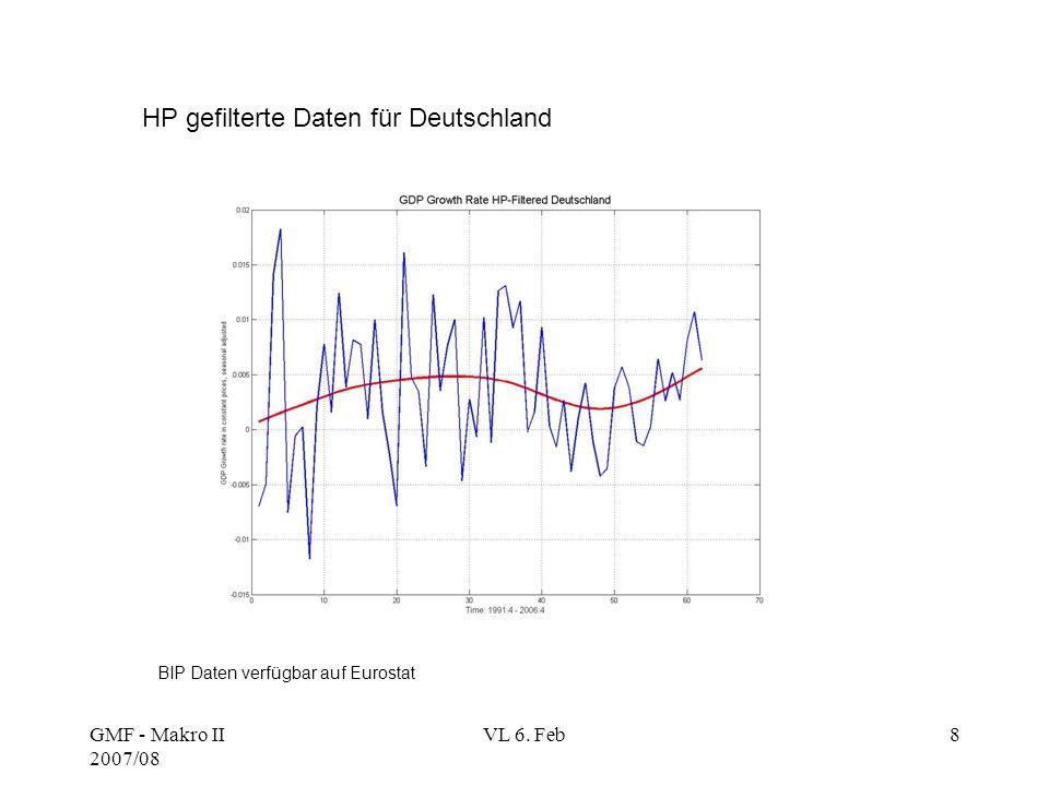 GMF - Makro II 2007/08 VL 6. Feb8 HP gefilterte Daten für Deutschland BIP Daten verfügbar auf Eurostat