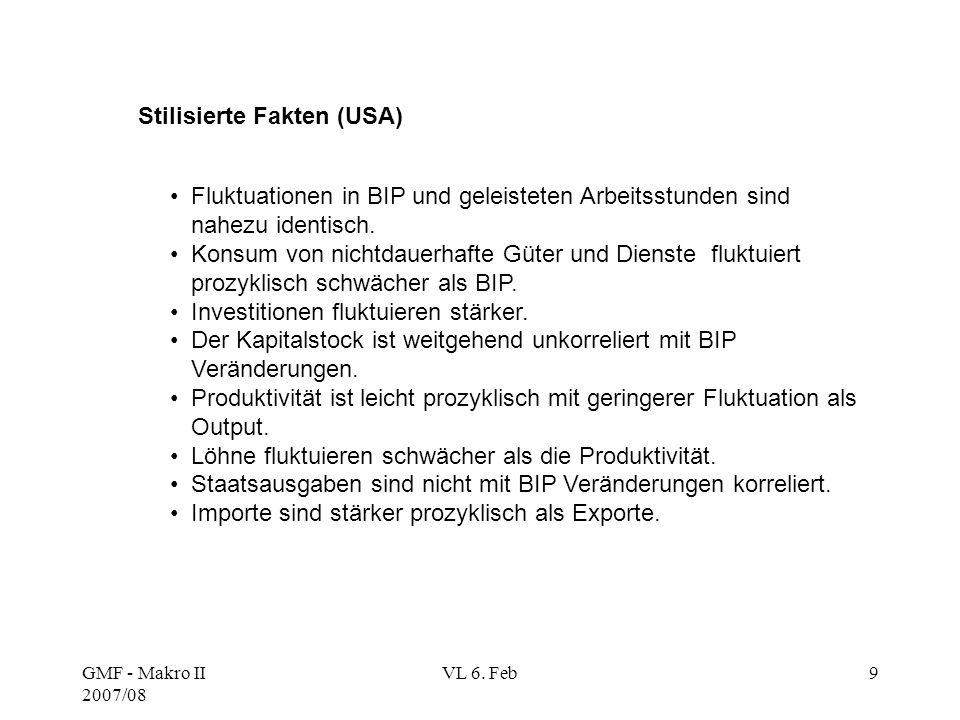 GMF - Makro II 2007/08 VL 6. Feb9 Stilisierte Fakten (USA) Fluktuationen in BIP und geleisteten Arbeitsstunden sind nahezu identisch. Konsum von nicht