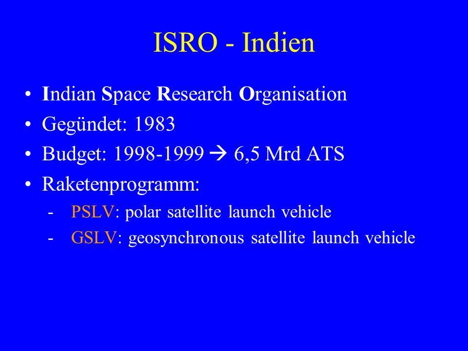 ISRO - Indien Indian Space Research Organisation Gegündet: 1983 Budget: 1998-1999  6,5 Mrd ATS Raketenprogramm: -PSLV: polar satellite launch vehicle