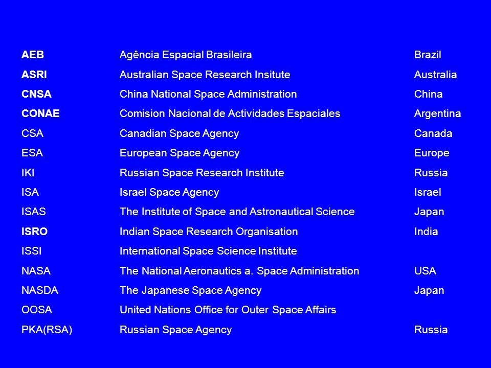 AEBAgência Espacial BrasileiraBrazil ASRIAustralian Space Research Insitute Australia CNSAChina National Space AdministrationChina CONAEComision Nacio