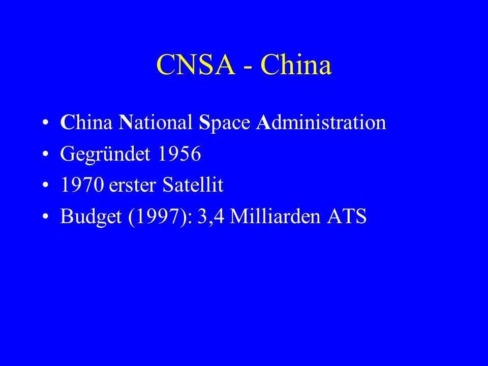 Weltraum Erforschung und friedliche Nutzung desselben Nationale Sicherheit und nationale Stärke Entwicklung in Wissenschaft und Technologie Ziele
