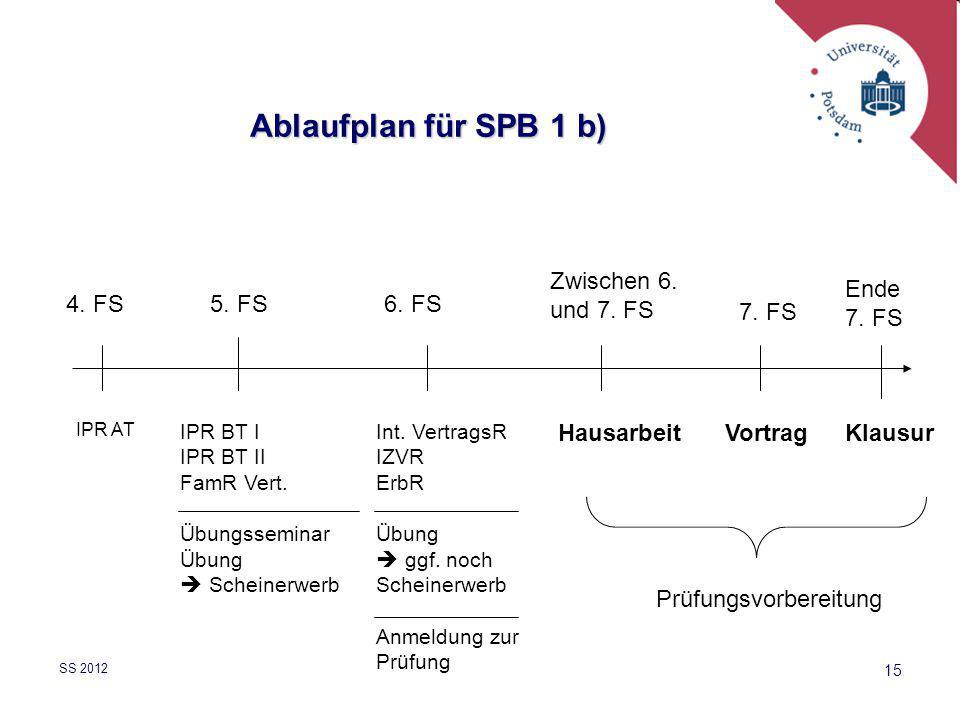 Ablaufplan für SPB 1 b) 4. FS IPR AT 5. FS IPR BT I IPR BT II FamR Vert. Übungsseminar Übung  Scheinerwerb 6. FS Int. VertragsR IZVR ErbR Übung  ggf