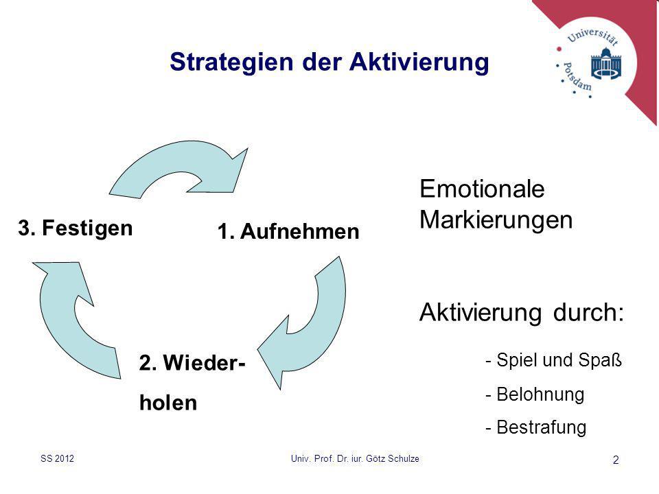 2 Strategien der Aktivierung Emotionale Markierungen Aktivierung durch: - Spiel und Spaß - Belohnung - Bestrafung 1. Aufnehmen 2. Wieder- holen 3. Fes