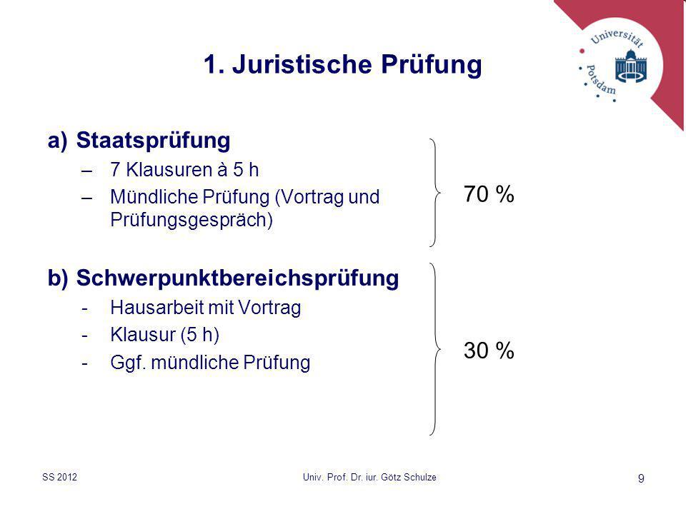 9 1. Juristische Prüfung a)Staatsprüfung –7 Klausuren à 5 h –Mündliche Prüfung (Vortrag und Prüfungsgespräch) b)Schwerpunktbereichsprüfung -Hausarbeit