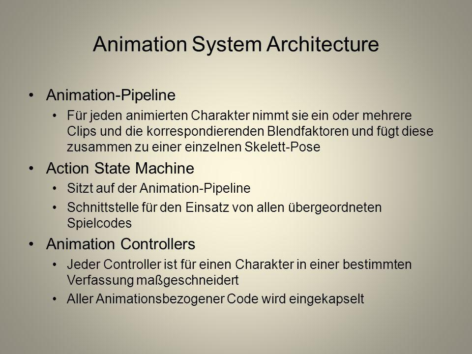 Animation System Architecture Animation-Pipeline Für jeden animierten Charakter nimmt sie ein oder mehrere Clips und die korrespondierenden Blendfaktoren und fügt diese zusammen zu einer einzelnen Skelett-Pose Action State Machine Sitzt auf der Animation-Pipeline Schnittstelle für den Einsatz von allen übergeordneten Spielcodes Animation Controllers Jeder Controller ist für einen Charakter in einer bestimmten Verfassung maßgeschneidert Aller Animationsbezogener Code wird eingekapselt