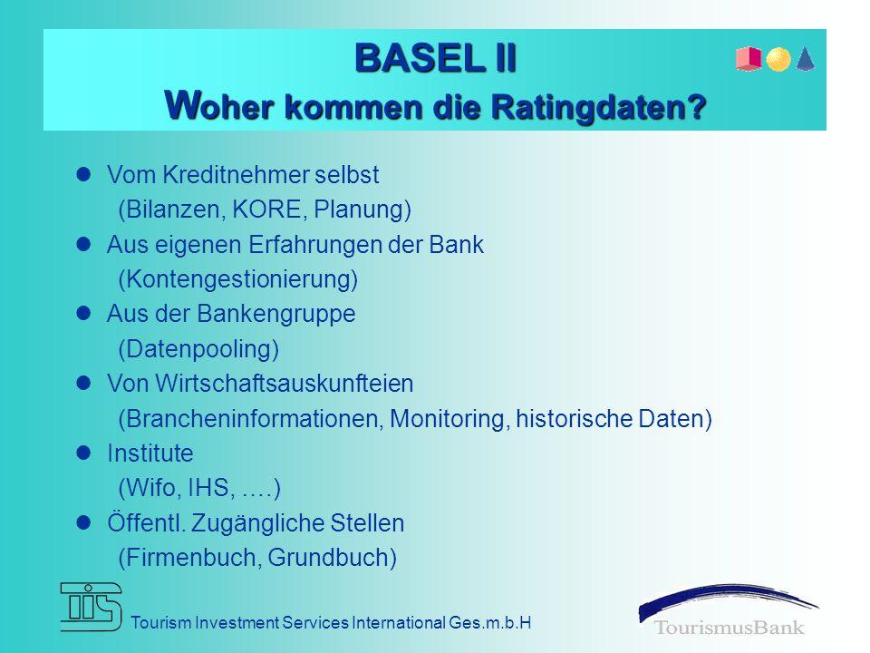 Tourism Investment Services International Ges.m.b.H BASEL II W oher kommen die Ratingdaten.