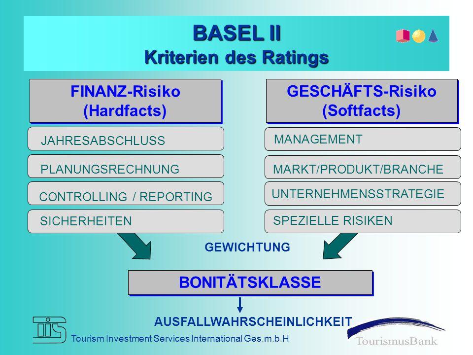 Tourism Investment Services International Ges.m.b.H BASEL II Kriterien des Ratings GEWICHTUNG AUSFALLWAHRSCHEINLICHKEIT BONITÄTSKLASSE MARKT/PRODUKT/BRANCHE UNTERNEHMENSSTRATEGIE SPEZIELLE RISIKEN MANAGEMENT GESCHÄFTS-Risiko (Softfacts) GESCHÄFTS-Risiko (Softfacts) SICHERHEITEN CONTROLLING / REPORTING PLANUNGSRECHNUNG FINANZ-Risiko (Hardfacts) FINANZ-Risiko (Hardfacts) JAHRESABSCHLUSS