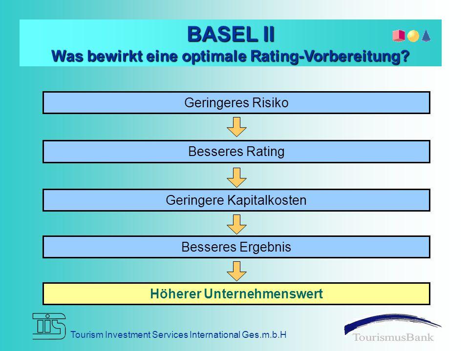 Tourism Investment Services International Ges.m.b.H Höherer Unternehmenswert Geringeres Risiko Besseres Rating Geringere Kapitalkosten Besseres Ergebnis BASEL II Was bewirkt eine optimale Rating-Vorbereitung?