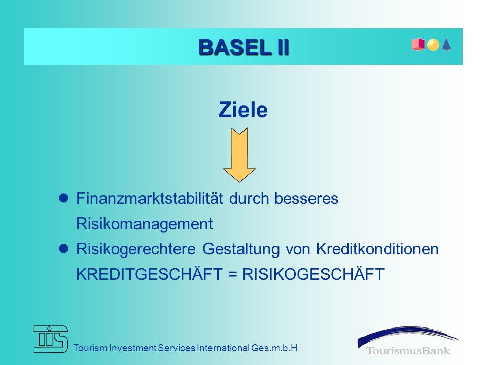 Tourism Investment Services International Ges.m.b.H BASEL II Ziele Finanzmarktstabilität durch besseres Risikomanagement Risikogerechtere Gestaltung von Kreditkonditionen KREDITGESCHÄFT = RISIKOGESCHÄFT