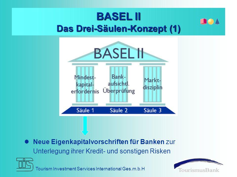 Tourism Investment Services International Ges.m.b.H BASEL II Das Drei-Säulen-Konzept (1) Neue Eigenkapitalvorschriften für Banken zur Unterlegung ihrer Kredit- und sonstigen Risken