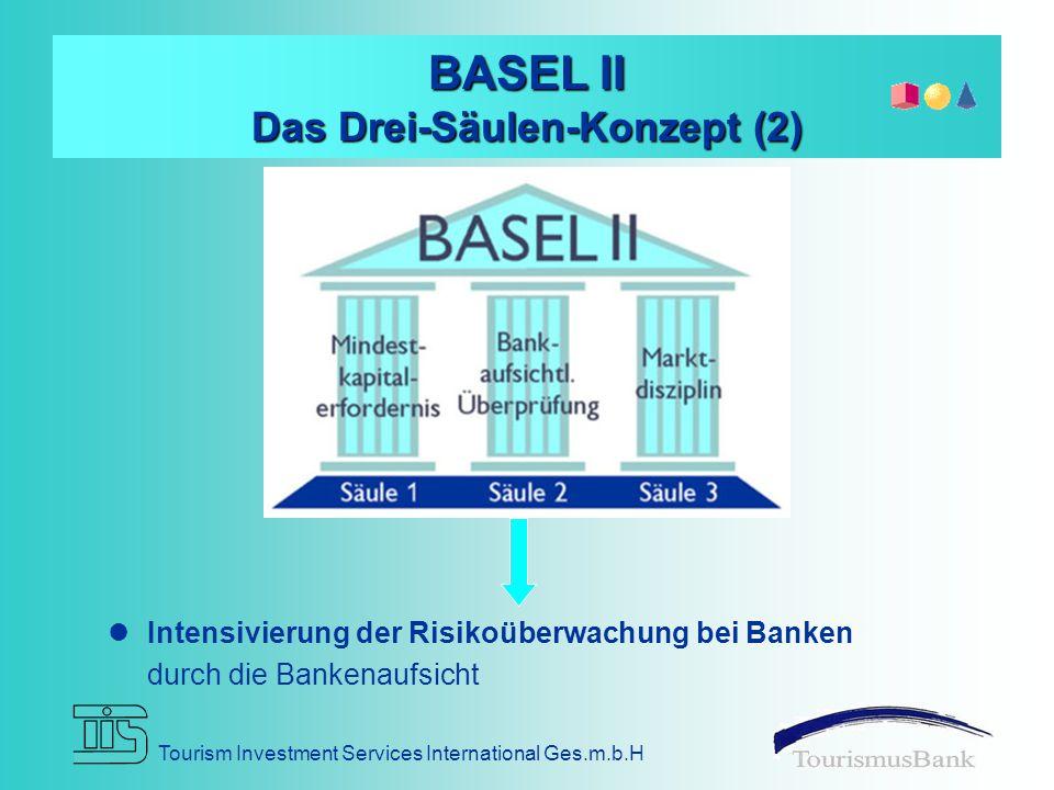 Tourism Investment Services International Ges.m.b.H BASEL II Das Drei-Säulen-Konzept (2) Intensivierung der Risikoüberwachung bei Banken durch die Bankenaufsicht