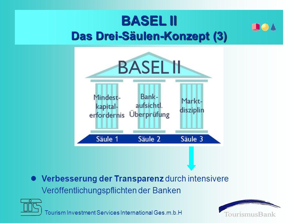 Tourism Investment Services International Ges.m.b.H BASEL II Das Drei-Säulen-Konzept (3) Verbesserung der Transparenz durch intensivere Veröffentlichungspflichten der Banken