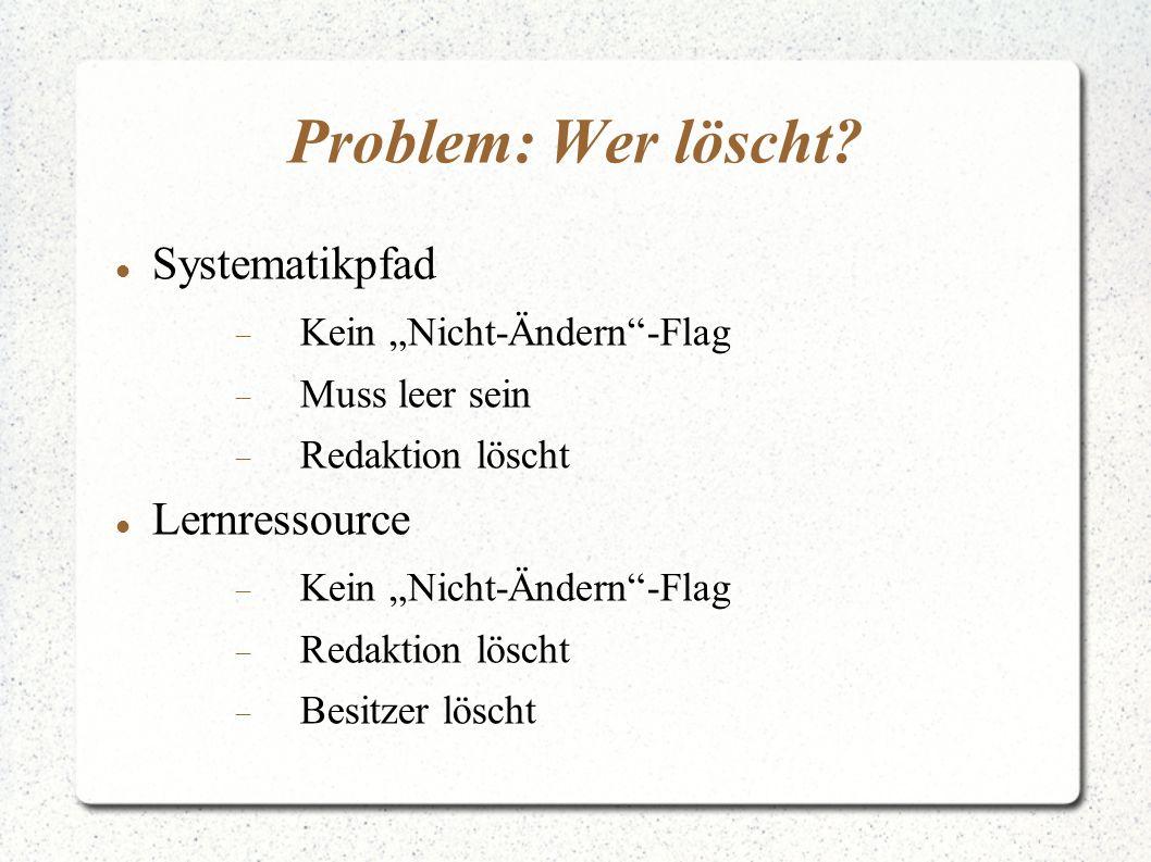 """Problem: Wer löscht? Systematikpfad  Kein """"Nicht-Ändern""""-Flag  Muss leer sein  Redaktion löscht Lernressource  Kein """"Nicht-Ändern""""-Flag  Redaktio"""