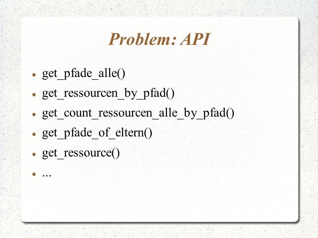 Problem: API get_pfade_alle() get_ressourcen_by_pfad() get_count_ressourcen_alle_by_pfad() get_pfade_of_eltern() get_ressource()...