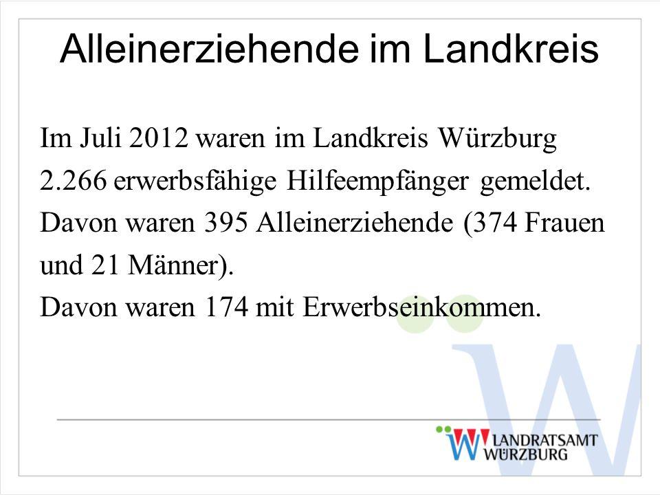 Alleinerziehende im Landkreis Im Juli 2012 waren im Landkreis Würzburg 2.266 erwerbsfähige Hilfeempfänger gemeldet.