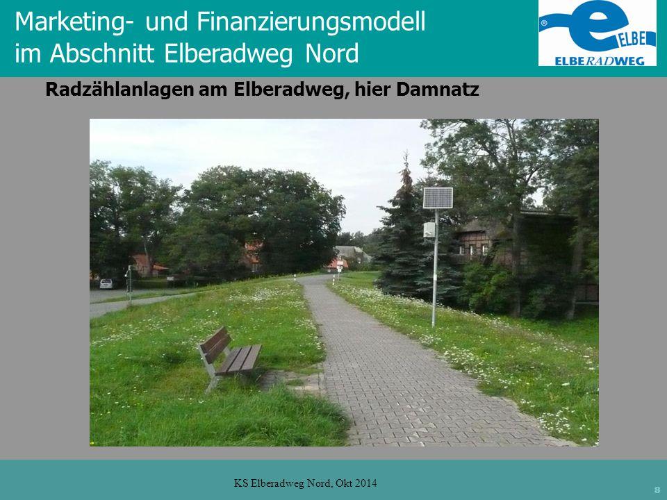 8 KS Elberadweg Nord, Okt 2014 Radzählanlagen am Elberadweg, hier Damnatz Marketing- und Finanzierungsmodell im Abschnitt Elberadweg Nord