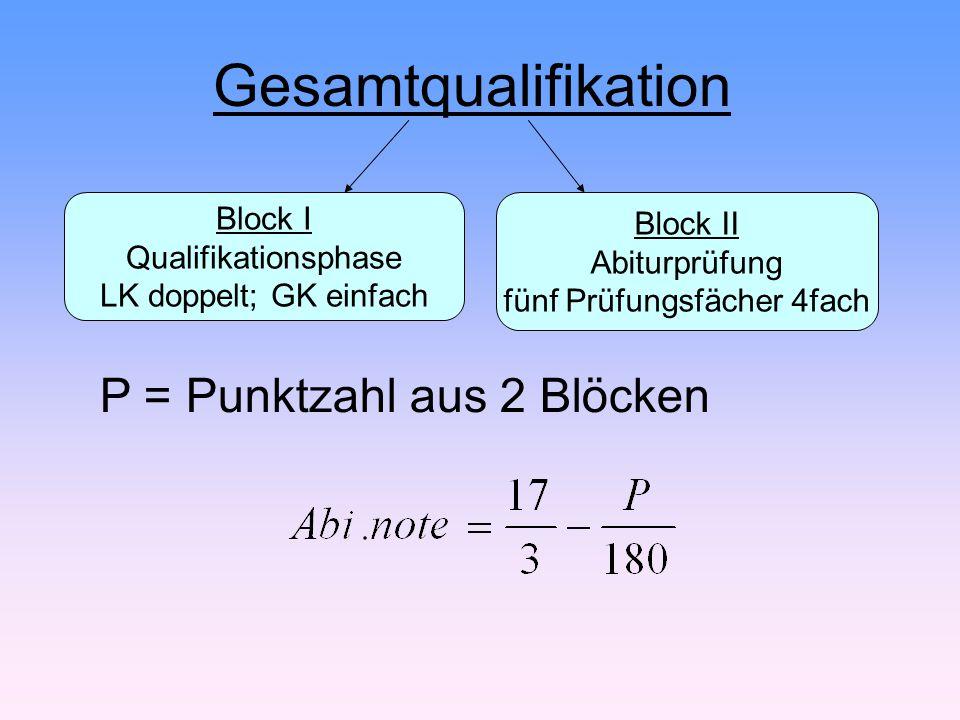 Gesamtqualifikation Block I Qualifikationsphase LK doppelt; GK einfach Block II Abiturprüfung fünf Prüfungsfächer 4fach P = Punktzahl aus 2 Blöcken