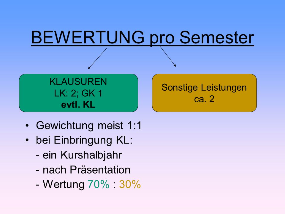 BEWERTUNG pro Semester Gewichtung meist 1:1 bei Einbringung KL: - ein Kurshalbjahr - nach Präsentation - Wertung 70% : 30% KLAUSUREN LK: 2; GK 1 evtl.
