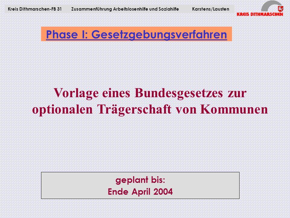 Phase I: Gesetzgebungsverfahren Kreis Dithmarschen-FB 31Zusammenführung Arbeitslosenhilfe und Soziahilfe Karstens/Lausten Vorlage eines Bundesgesetzes