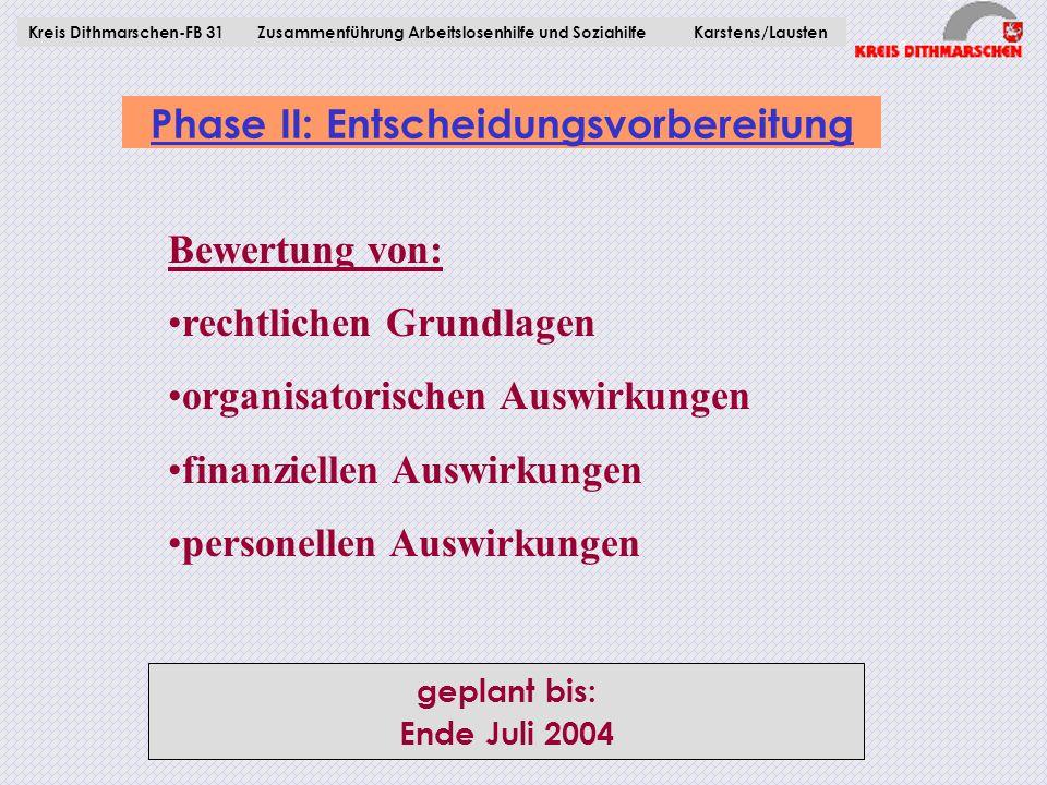 Phase II: Entscheidungsvorbereitung Kreis Dithmarschen-FB 31Zusammenführung Arbeitslosenhilfe und Soziahilfe Karstens/Lausten Bewertung von: rechtlich
