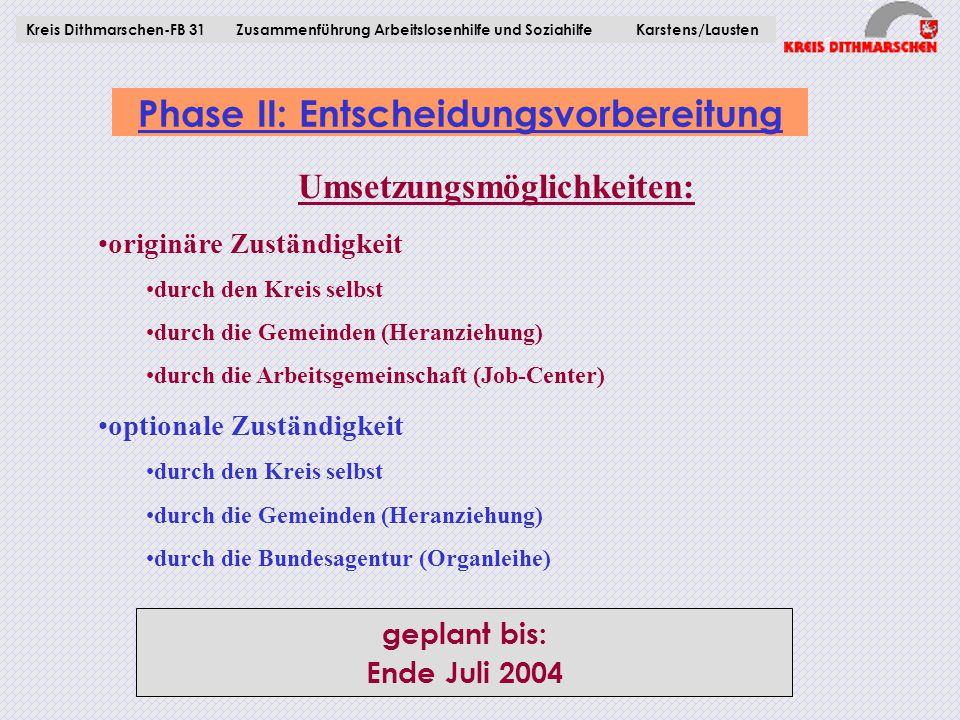 Phase II: Entscheidungsvorbereitung Kreis Dithmarschen-FB 31Zusammenführung Arbeitslosenhilfe und Soziahilfe Karstens/Lausten Umsetzungsmöglichkeiten: