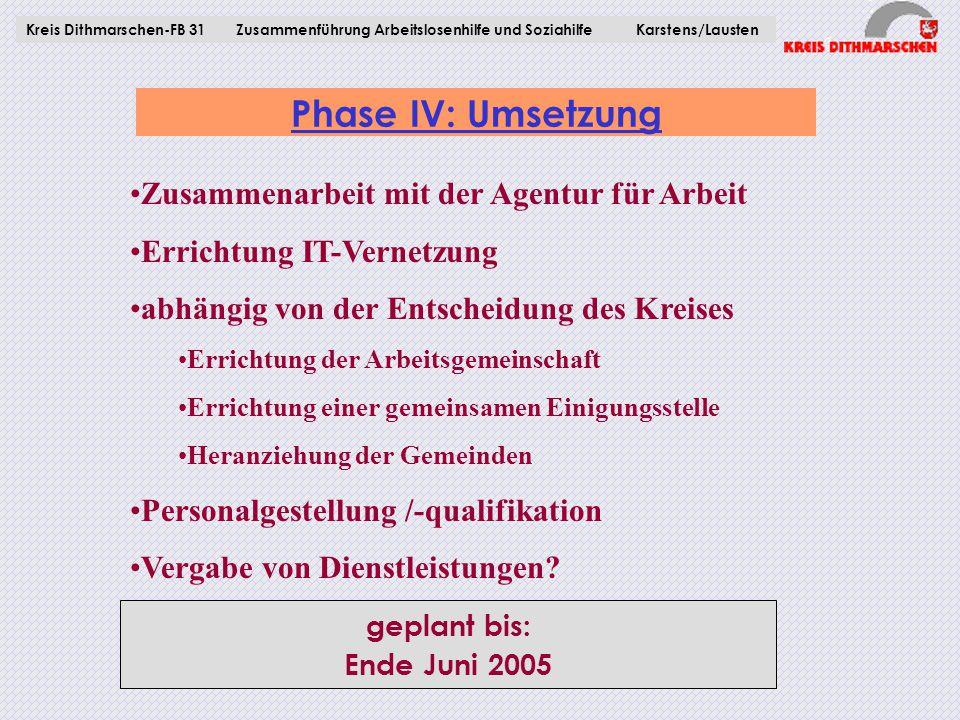 Phase IV: Umsetzung Kreis Dithmarschen-FB 31Zusammenführung Arbeitslosenhilfe und Soziahilfe Karstens/Lausten geplant bis: Ende Juni 2005 Zusammenarbe