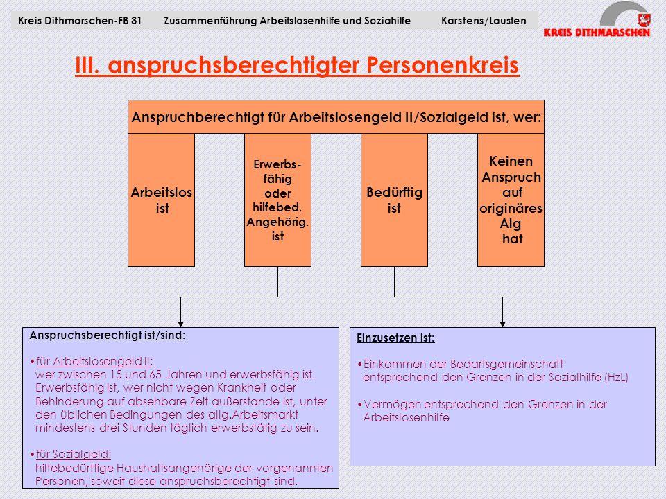 Phase I: Gesetzgebungsverfahren Kreis Dithmarschen-FB 31Zusammenführung Arbeitslosenhilfe und Soziahilfe Karstens/Lausten Vorlage eines Bundesgesetzes zur optionalen Trägerschaft von Kommunen geplant bis: Ende April 2004