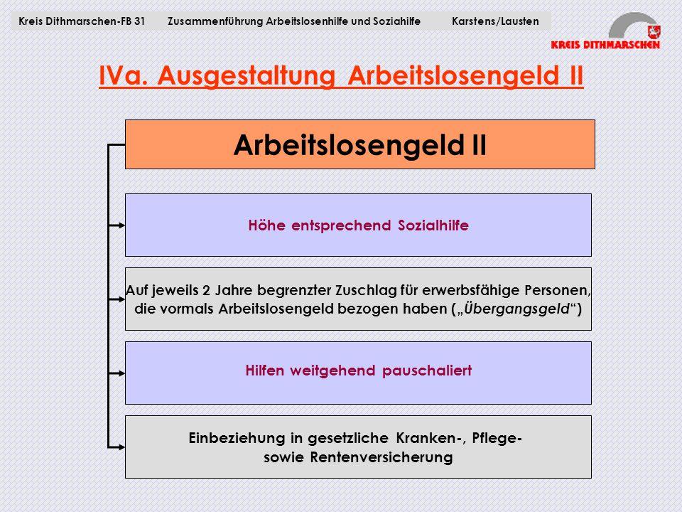 IVa. Ausgestaltung Arbeitslosengeld II Arbeitslosengeld II Höhe entsprechend Sozialhilfe Auf jeweils 2 Jahre begrenzter Zuschlag für erwerbsfähige Per