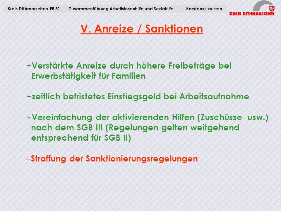 Phase III: Entscheidung des Kreises Kreis Dithmarschen-FB 31Zusammenführung Arbeitslosenhilfe und Soziahilfe Karstens/Lausten Ausübung des Optionsrechts durch den Kreis bis spätestens 31.