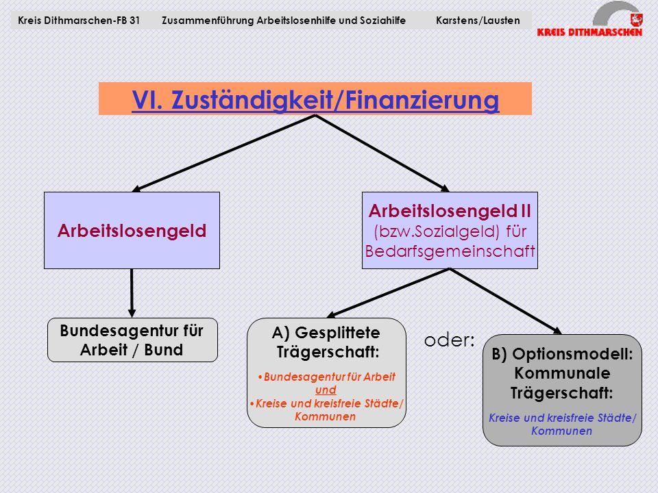VI. Zuständigkeit/Finanzierung Arbeitslosengeld Arbeitslosengeld II (bzw.Sozialgeld) für Bedarfsgemeinschaft Kreis Dithmarschen-FB 31Zusammenführung A