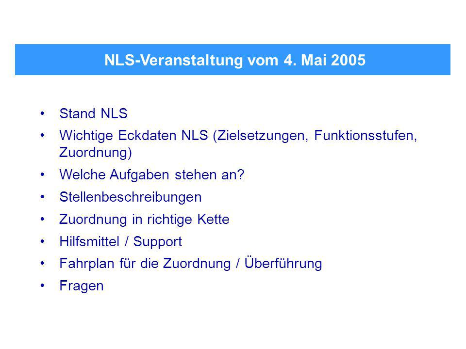 NLS-Veranstaltung vom 4. Mai 2005 Stand NLS Wichtige Eckdaten NLS (Zielsetzungen, Funktionsstufen, Zuordnung) Welche Aufgaben stehen an? Stellenbeschr